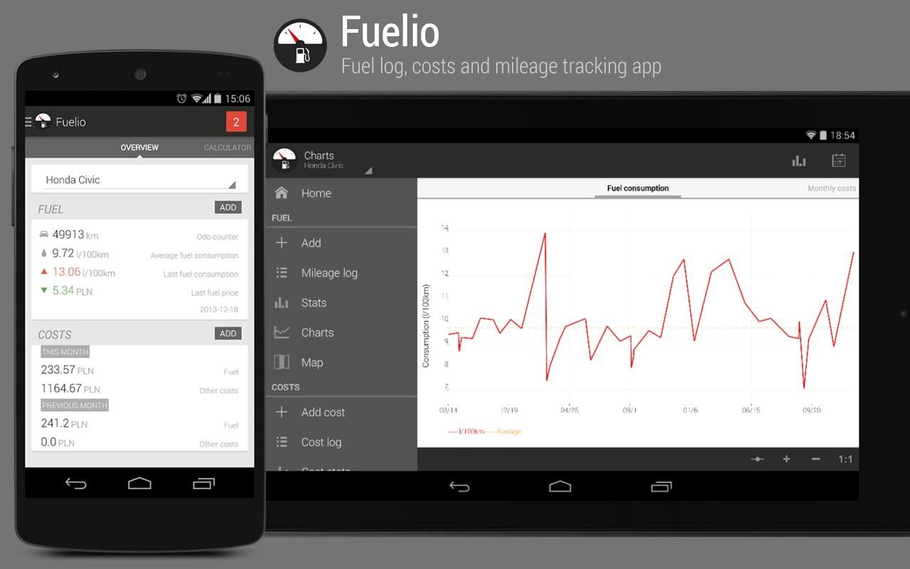 Sygic presenta Fuelio, che diventa completamente gratis