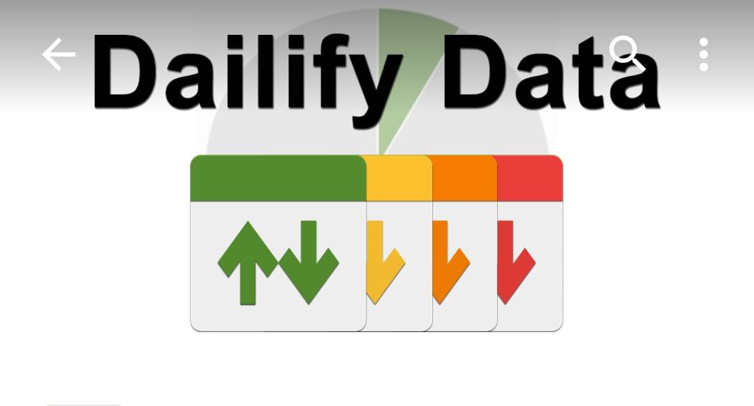 Prevenire l'esaurimento dei dati mobili prima della fine del mese: Dailify Data (foto)