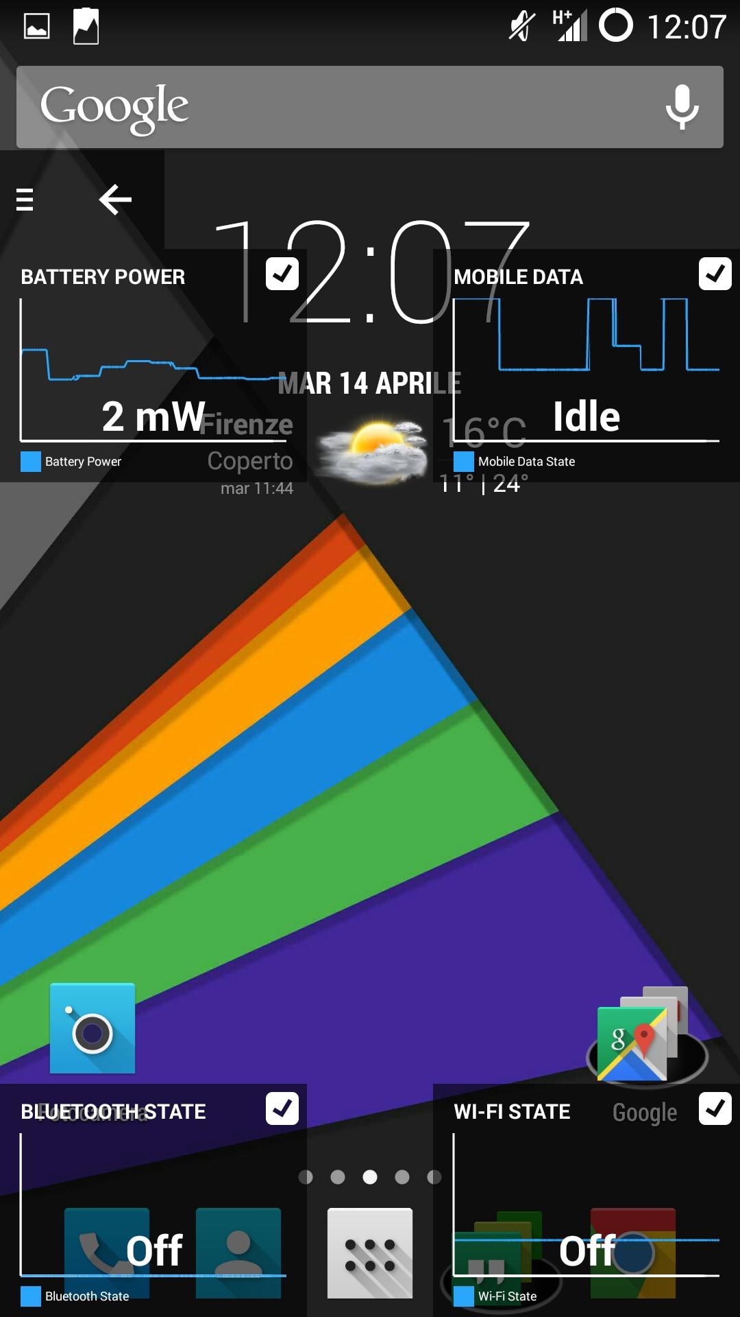 Monitorare Le Attivit 224 Degli Smartphone Con Processore
