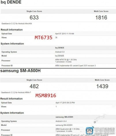mediatek-mt6735-benchmark-snapdragon-410