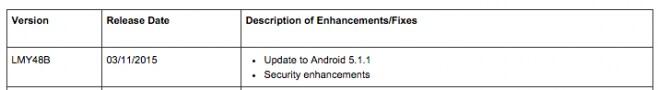 sprint android 5.1.1 nexus 5