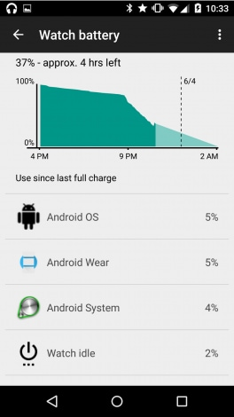 Battery Drain Android Wear 5.1.1