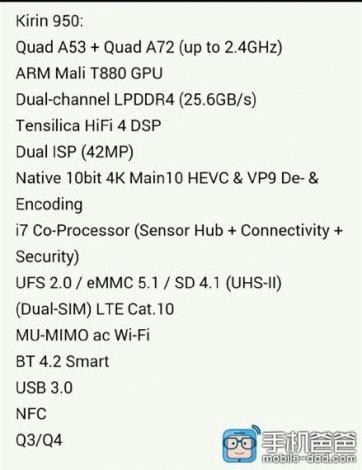 Huawei-HiSilicon-Kirin-950-leaked-specs_1