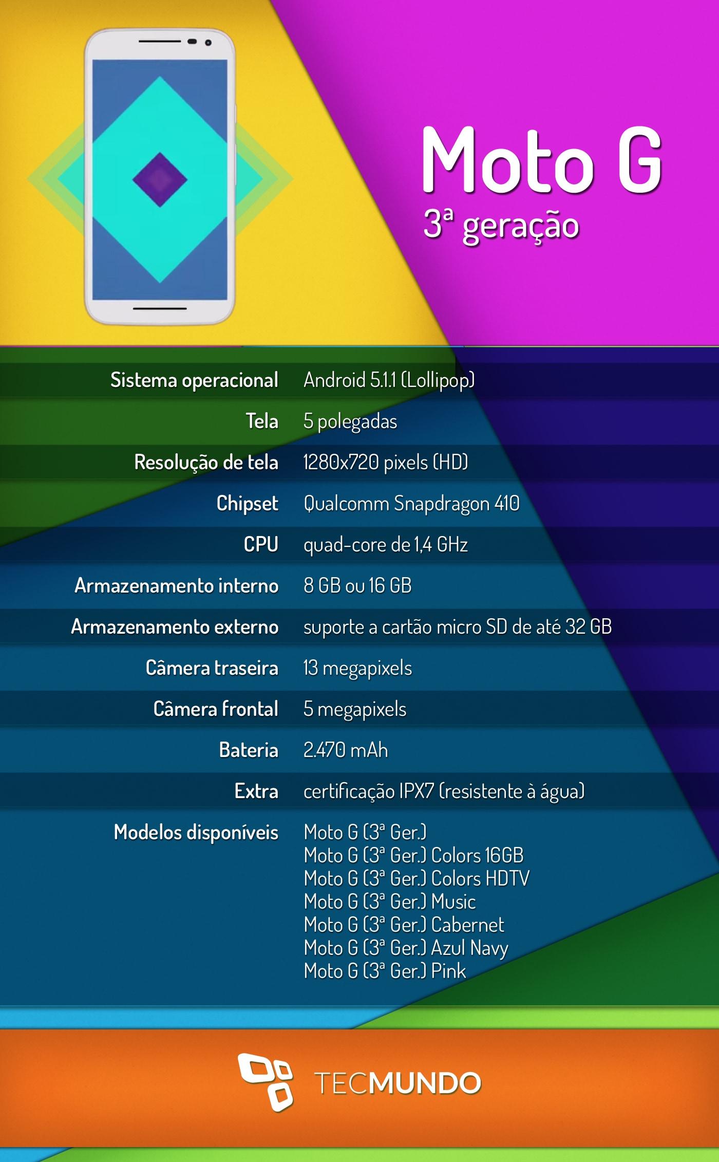 Render stampa Moto G (2015) – 2