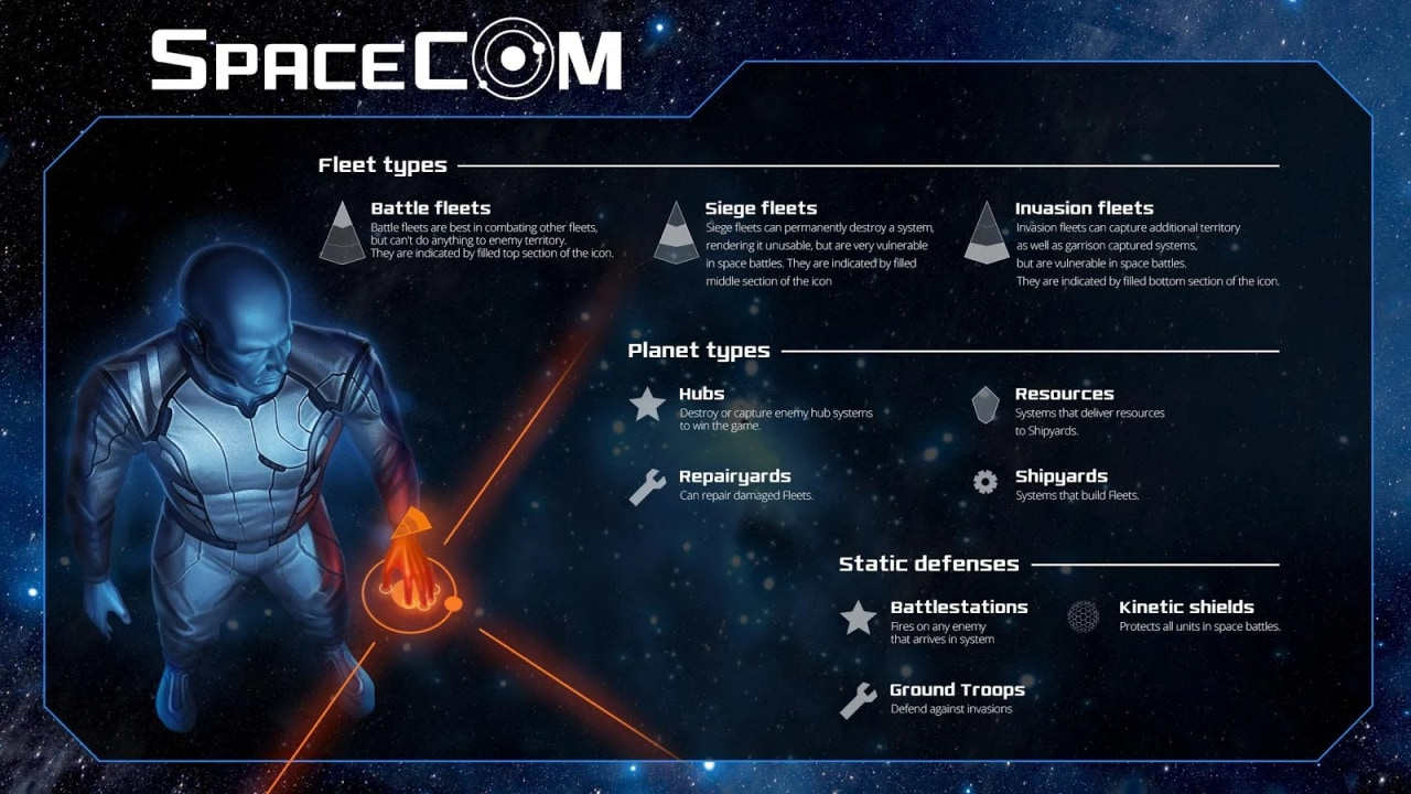 SPACECOM Android - 2