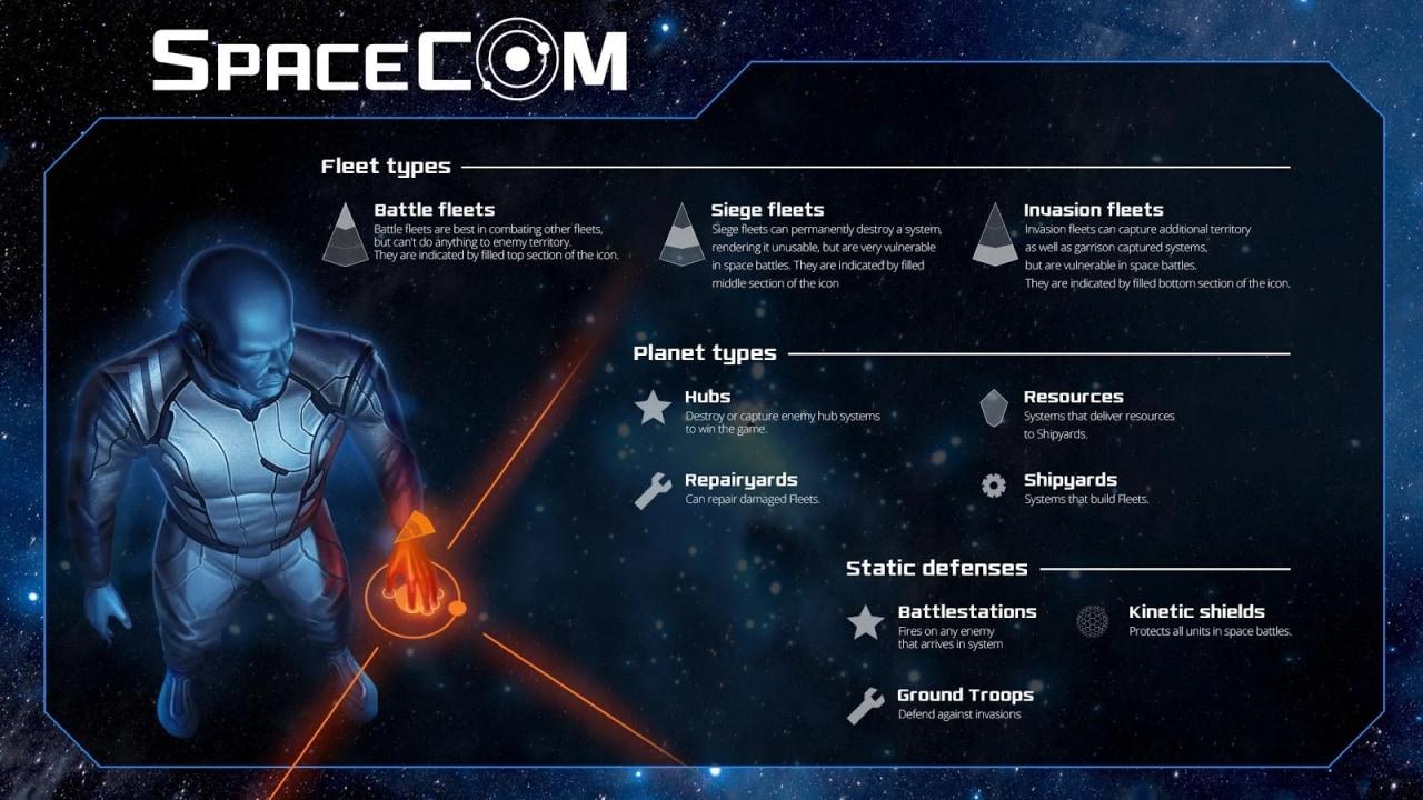 Lo strategico minimale SPACECOM di 11 Bit Studios debutta su Android