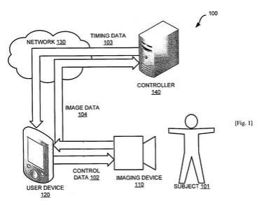 Sony Selfie brevetto