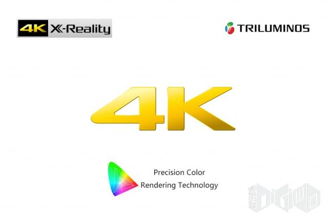 Sony Xperia Z5+ potrebbe avere uno schermo 4K, con tecnologie da TV Ultra HD