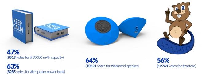 sondaggi accessori
