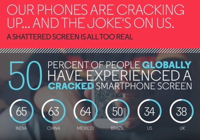 Infografica Motorola Shattershield - 1