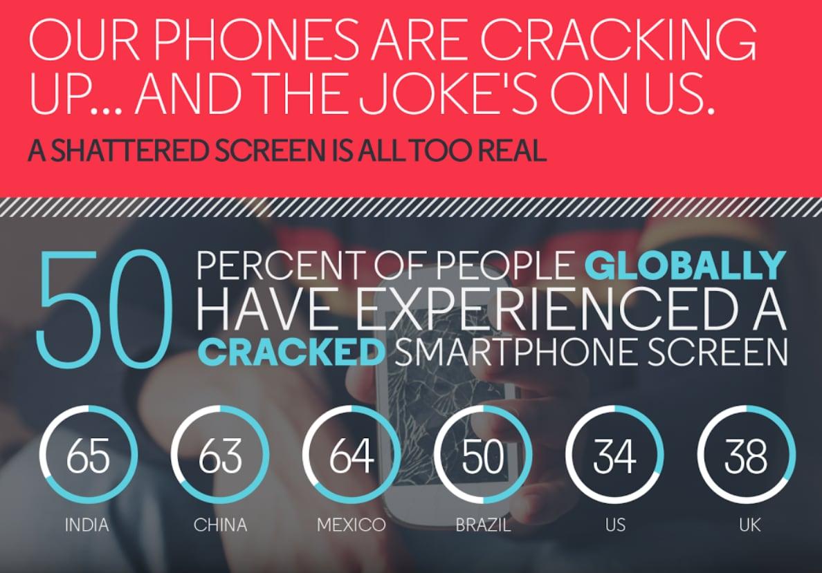 Infografica Motorola Shattershield – 1