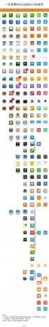 Xiaomi MIUI infografica