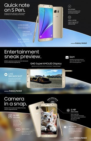 galaxy-note-5-infographic