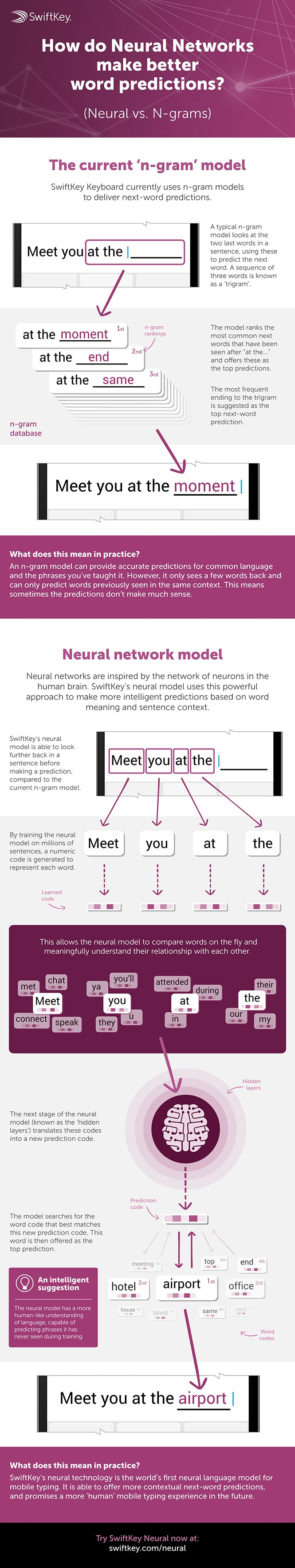 neural-net-infographic