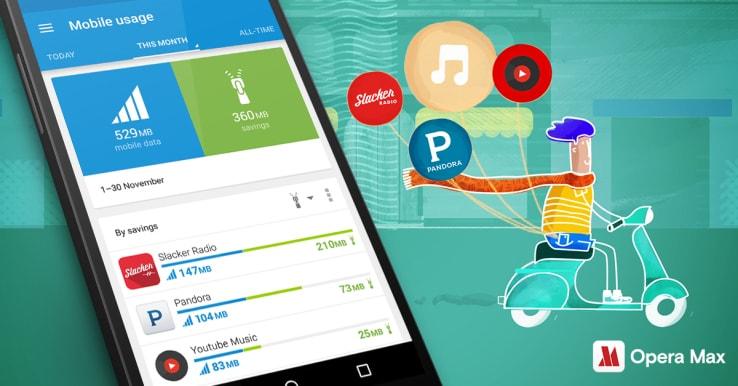 Opera Max introduce gli Smart Alert: di cosa si tratta?