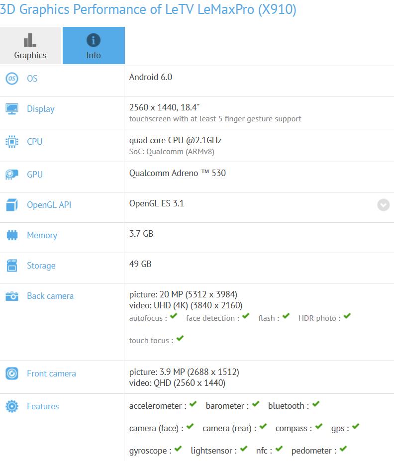 LeTV LeMax Pro X910 – GFXBench