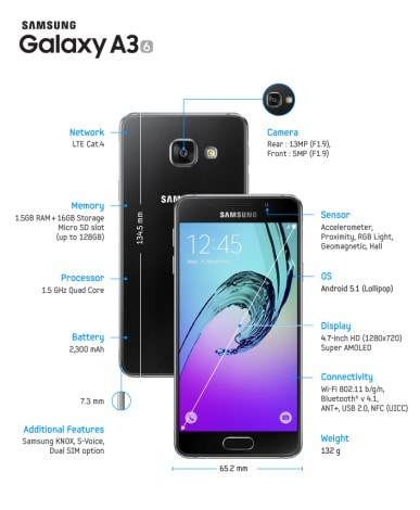 Photo-Galaxy-A3-Spec
