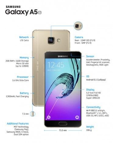 Photo-Galaxy-A5-Spec
