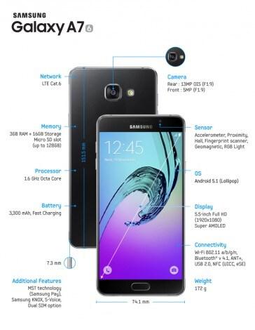 Photo-Galaxy-A7-Spec