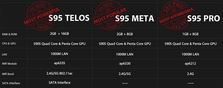 Vega S95