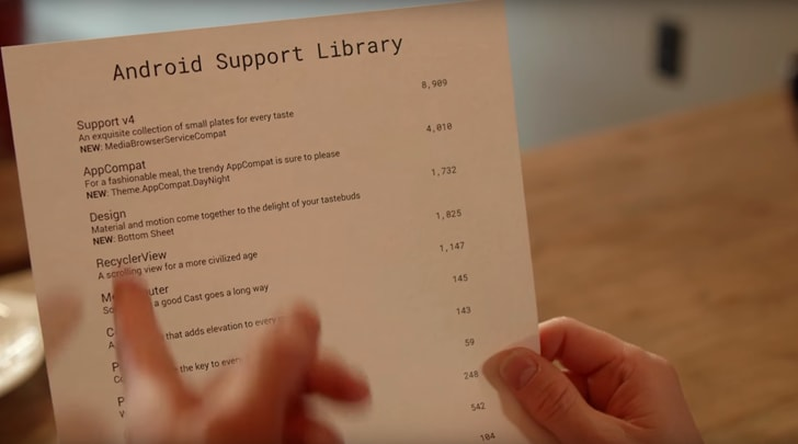 Android Support Library