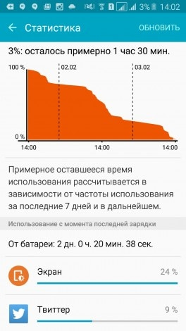 Autonomia Galaxy S7 - 1