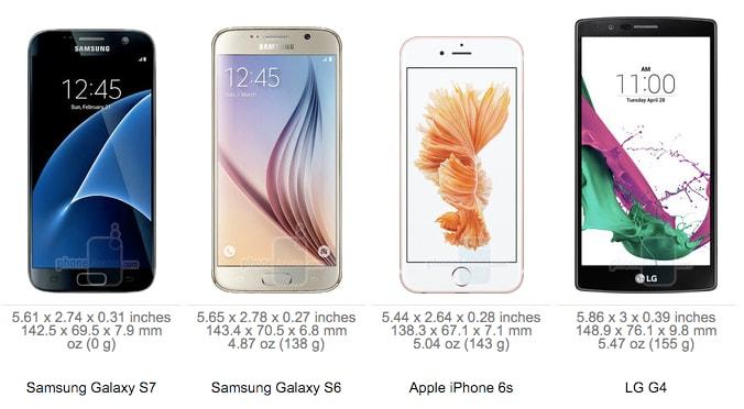 Confronto dimensioni Galaxy S7 1