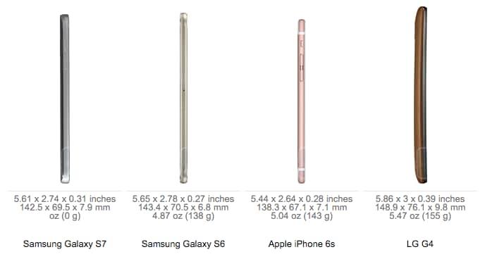 Confronto dimensioni Galaxy S7 3