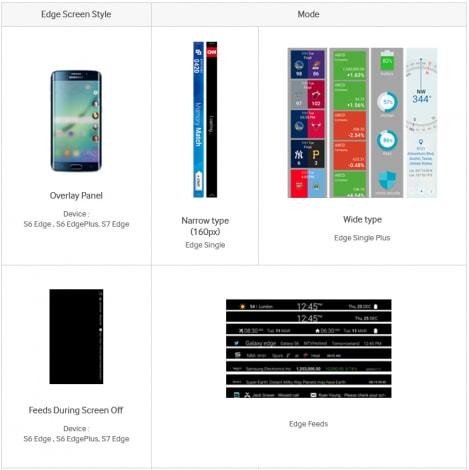 Galaxy S7 edge panel