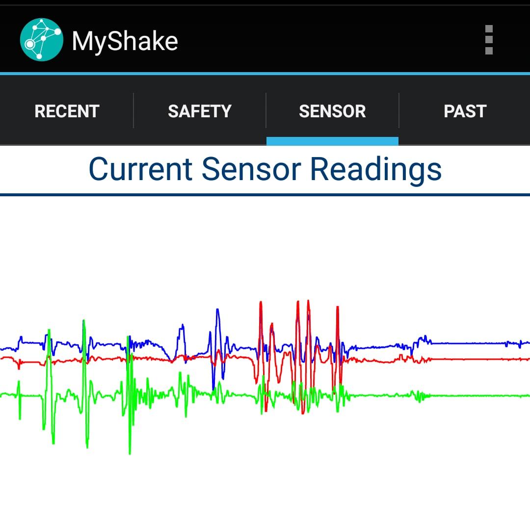 MyShake (head)