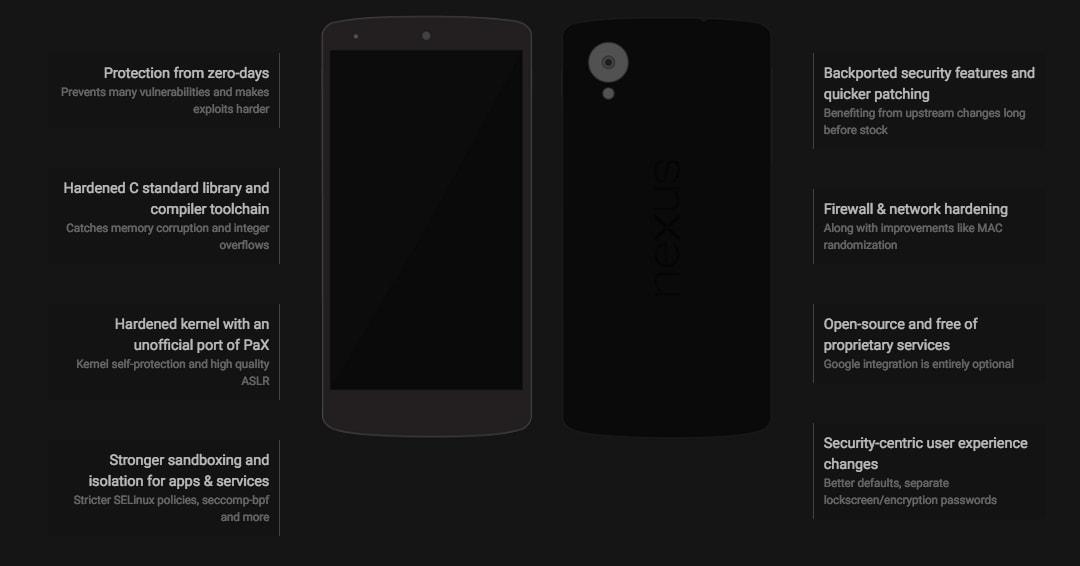 CopperheadOS proverà la via del crowdfunding con uno smartphone originale e sicuro