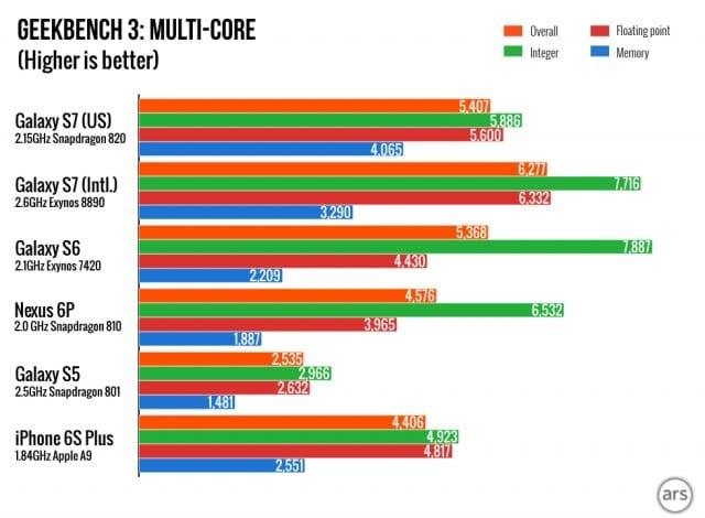 Samsung-benchmark.001