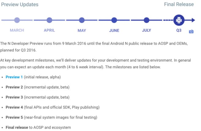 android n roadmap