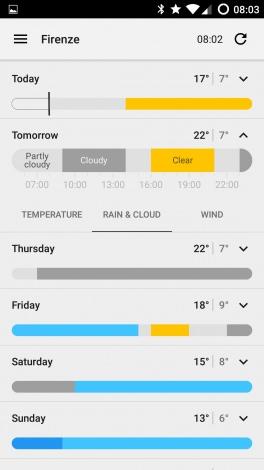 Forecaster (1)
