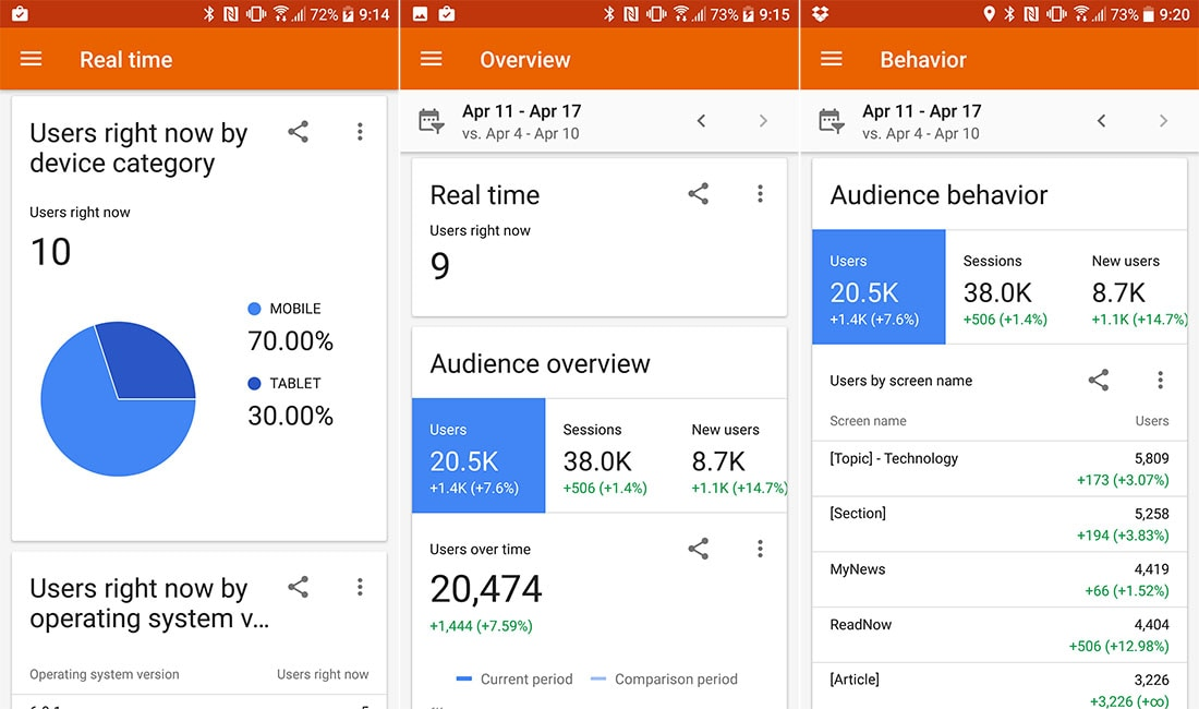 Google Analytics si fa un lifting completo: nuova icona e nuova grafica (foto e download apk)