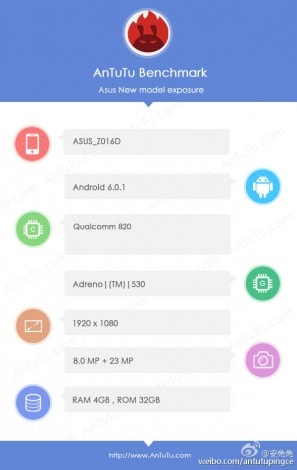 ZenFone 3 Benchmark