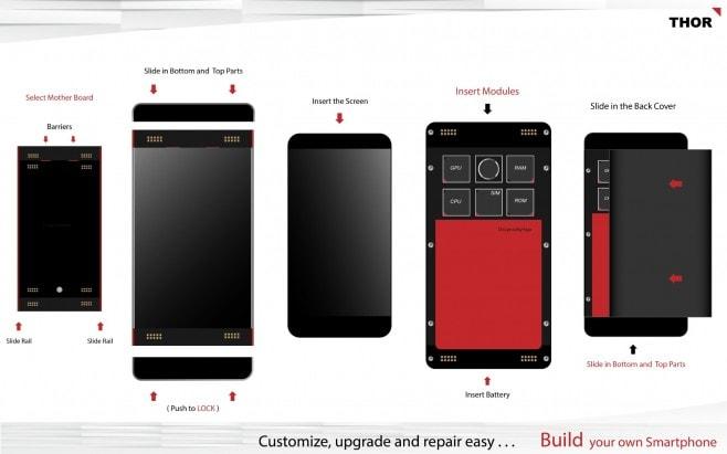 THOR modular concept - 1