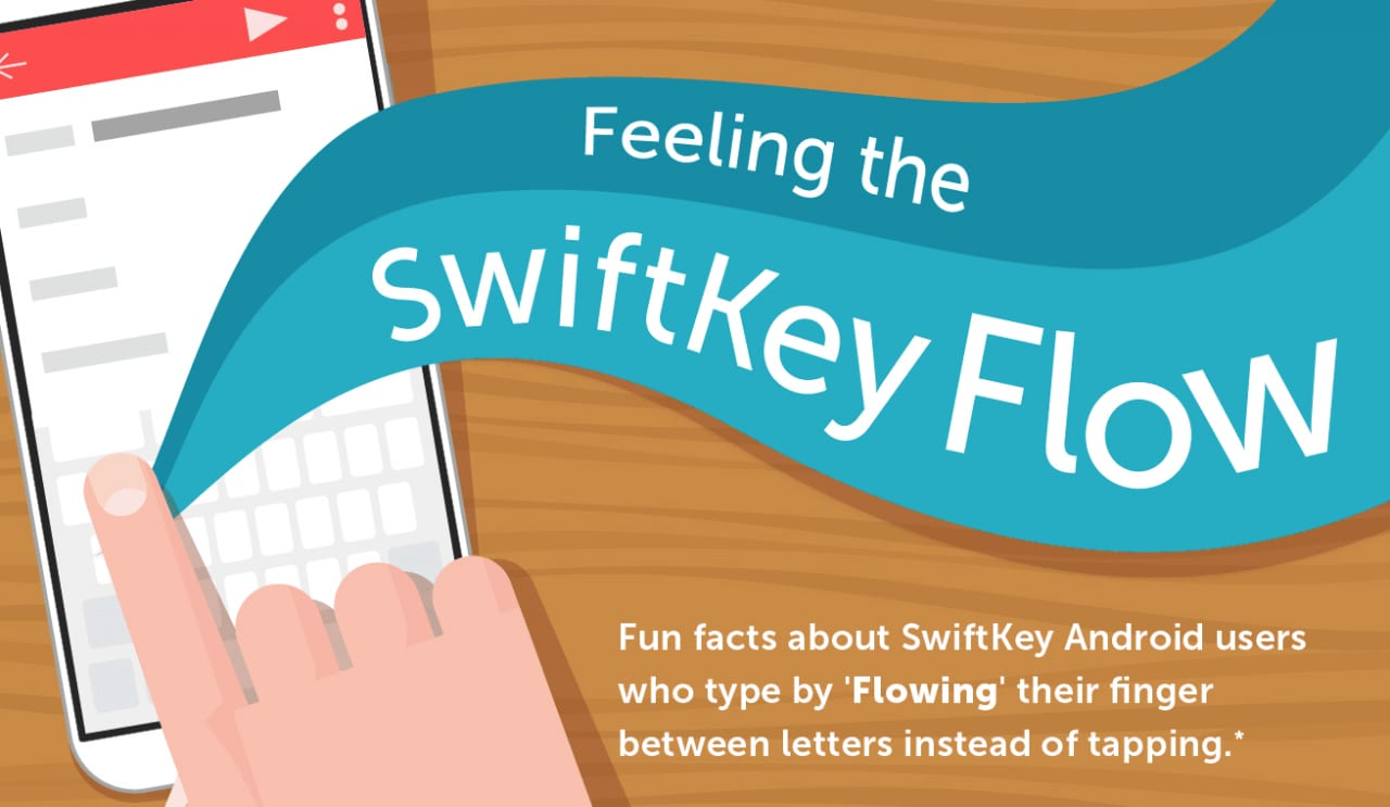 swifteky flow infografica