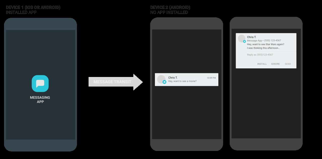 L'anteprima dell'app di messaggistica non è una funzionalità legata unicamente ad Allo