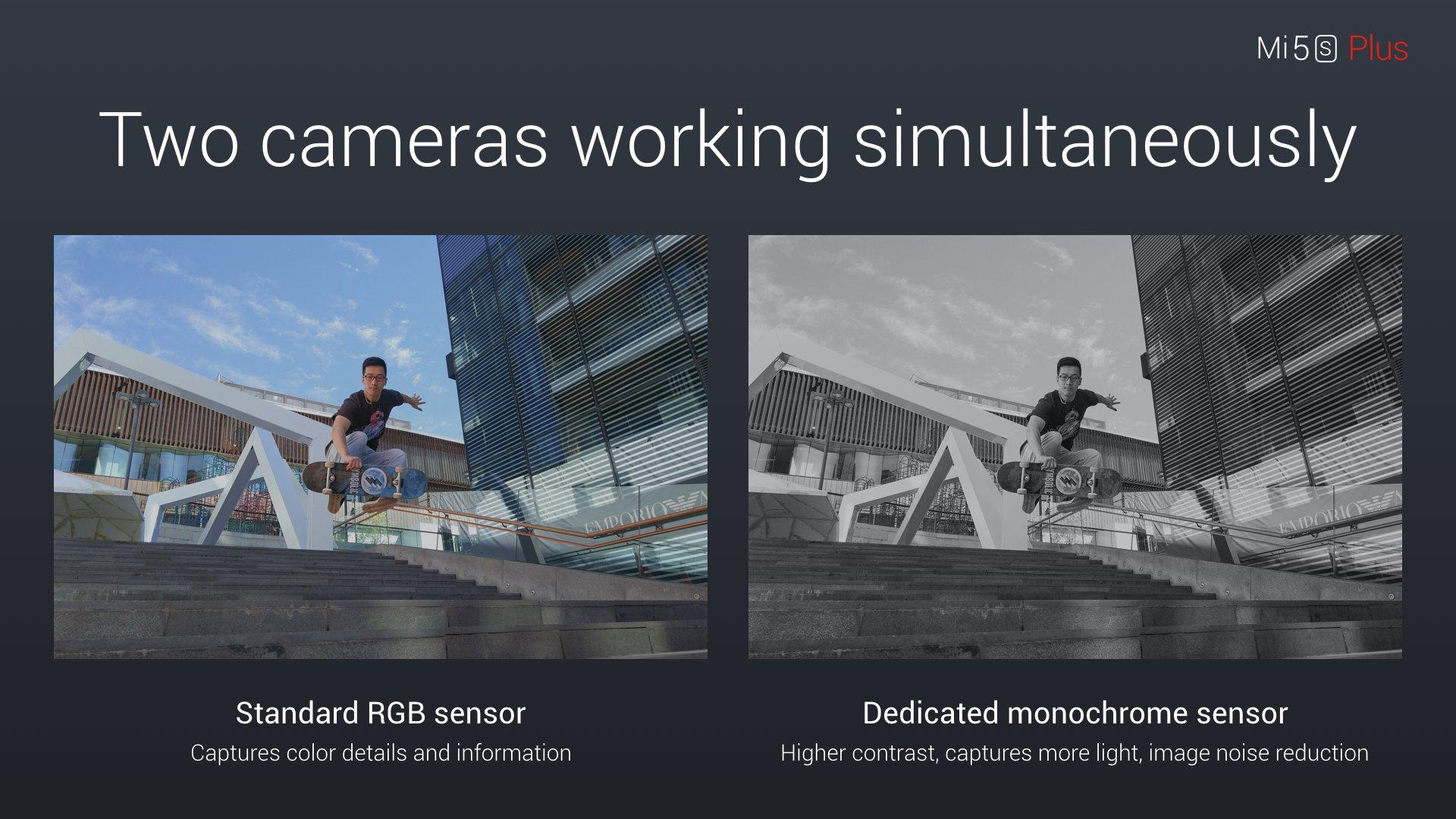 Fotocamere Mi5s Plus