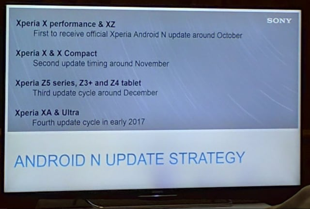 Sony-Xperia-Android-Nougat-Roadmap-640×431