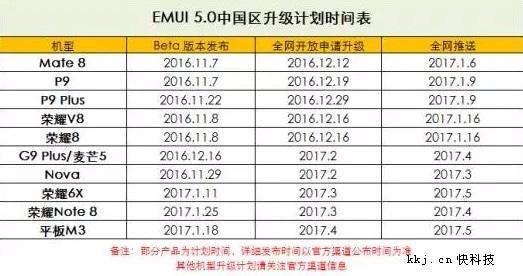huawei-emui-5-0-roadmap