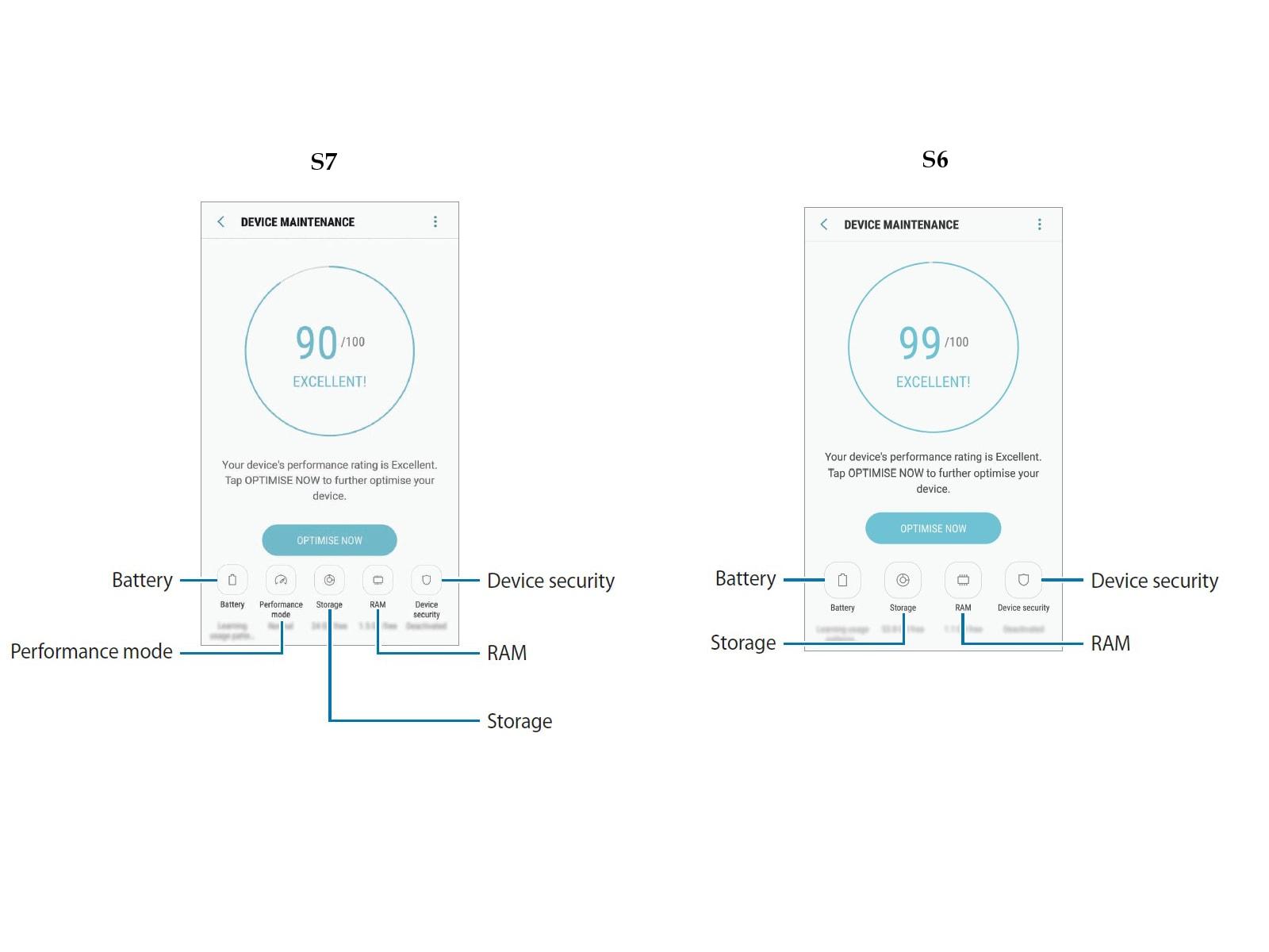 Smartphone con Helio P20 appare su GFXBench — Samsung Galaxy