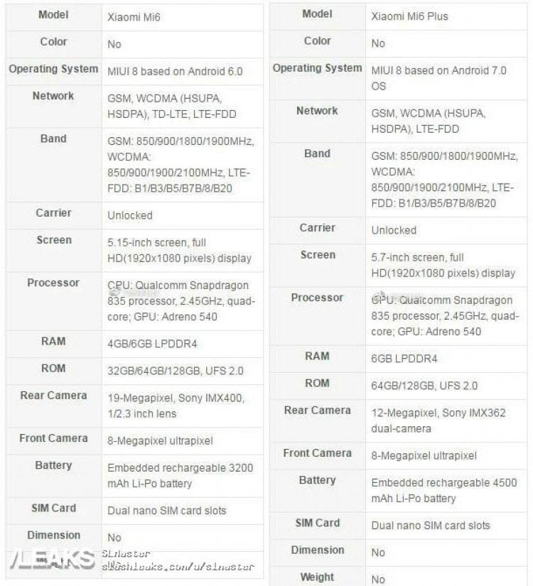 Xiaomi Mi 6 specyfikacja