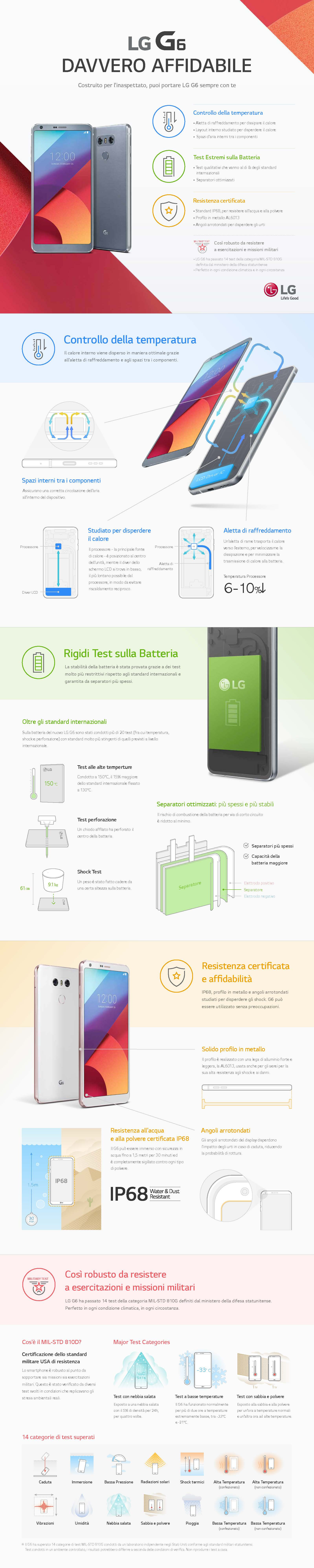 LG_G6_Reliability_Infographic