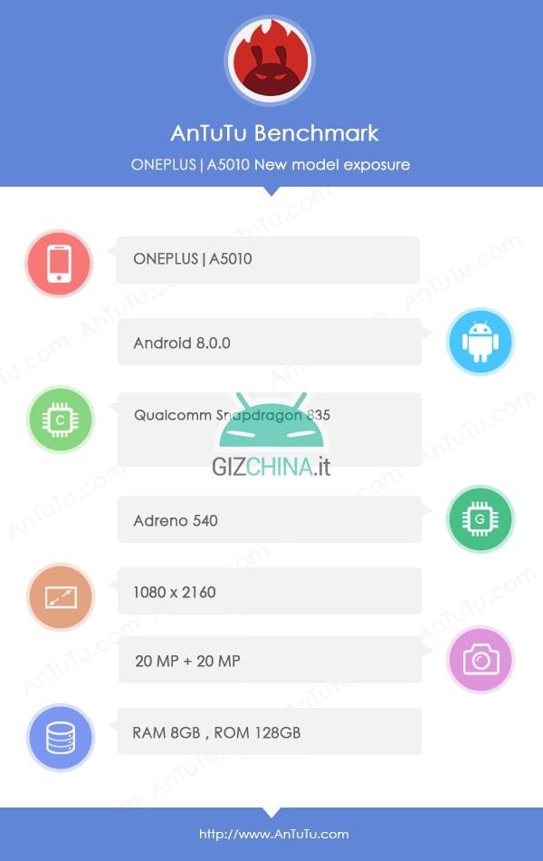 Oneplus-5t-antutu