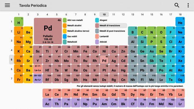 La tavola periodica arriva sugli smartphone completa e - Tavola periodica degli elementi pdf ...
