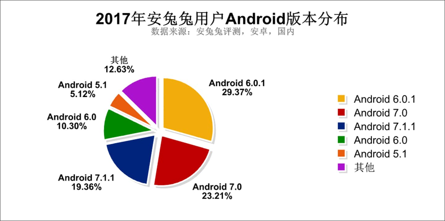 antutu 2017 android cinese (4)