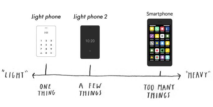 light-phone-2-02