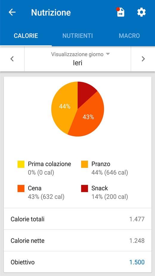 2018-04-22_calorie
